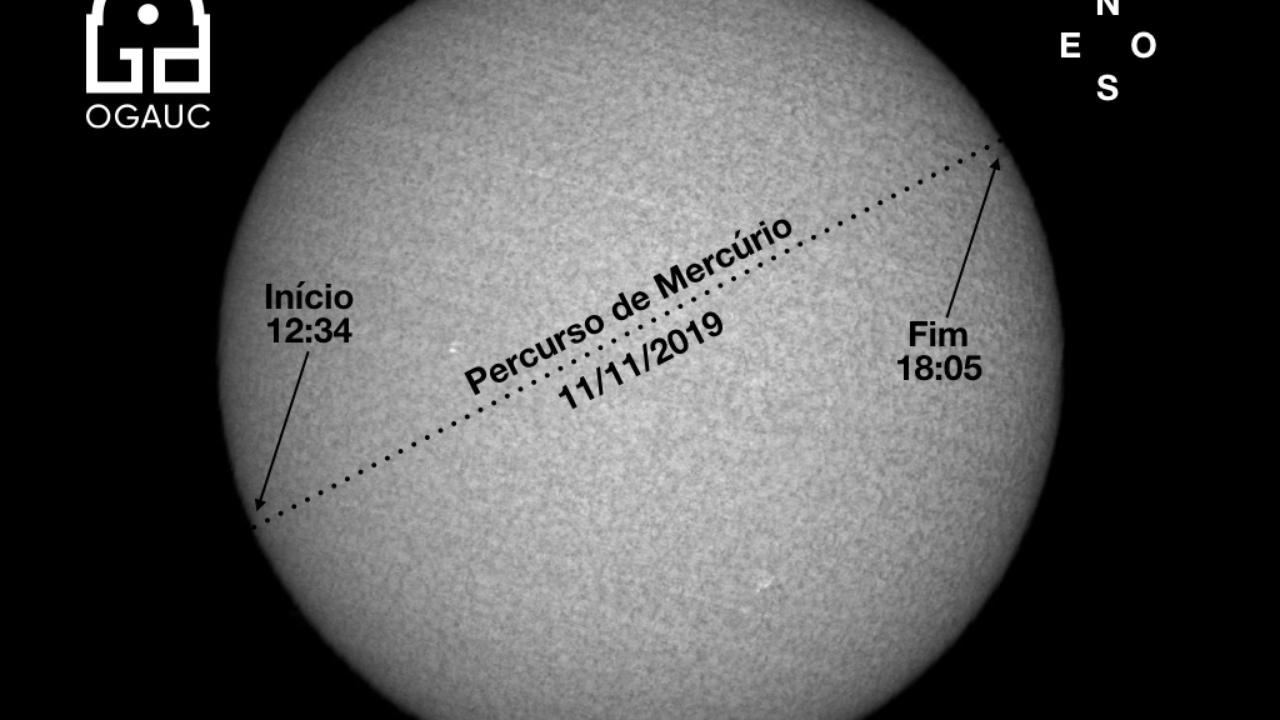 Trânsito de Mercúrio