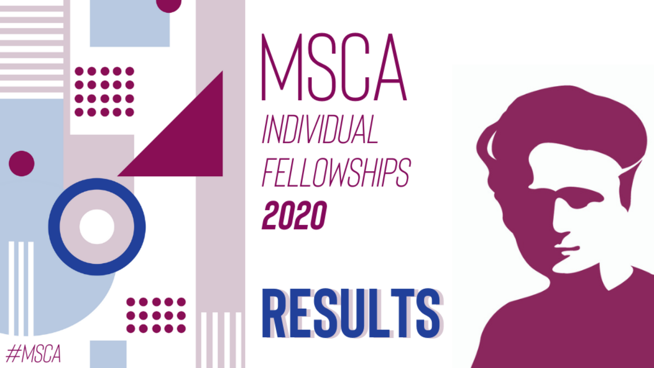 Results MSCA-IF-2020